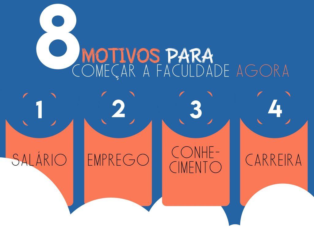 Infográfico nas cores branco, azul e laranja, listando 4 dos 9 motivos para começar um curso de Ensino Superior